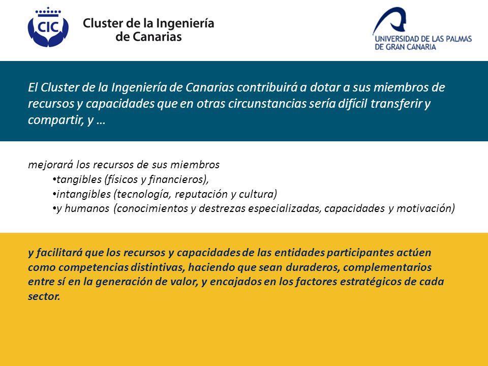 El Cluster de la Ingeniería de Canarias contribuirá a dotar a sus miembros de recursos y capacidades que en otras circunstancias sería difícil transfe