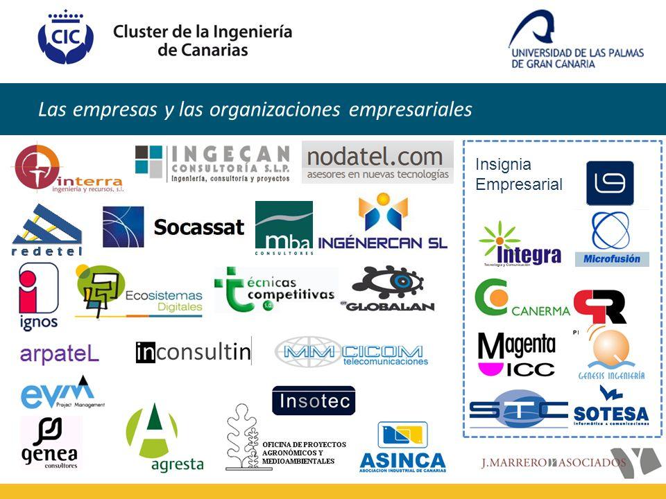 Las empresas y las organizaciones empresariales Insignia Empresarial