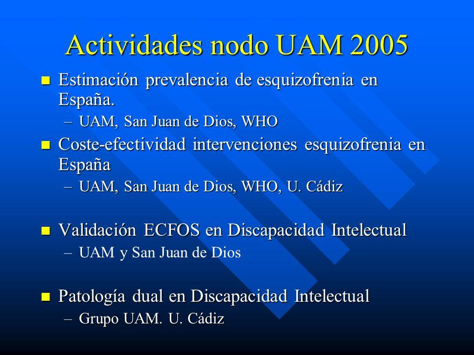 Actividades nodo UAM 2005 Estimación prevalencia de esquizofrenia en España. Estimación prevalencia de esquizofrenia en España. –UAM, San Juan de Dios