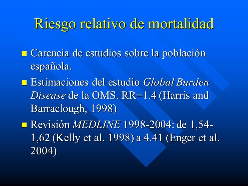 Riesgo relativo de mortalidad Carencia de estudios sobre la población española. Carencia de estudios sobre la población española. Estimaciones del est
