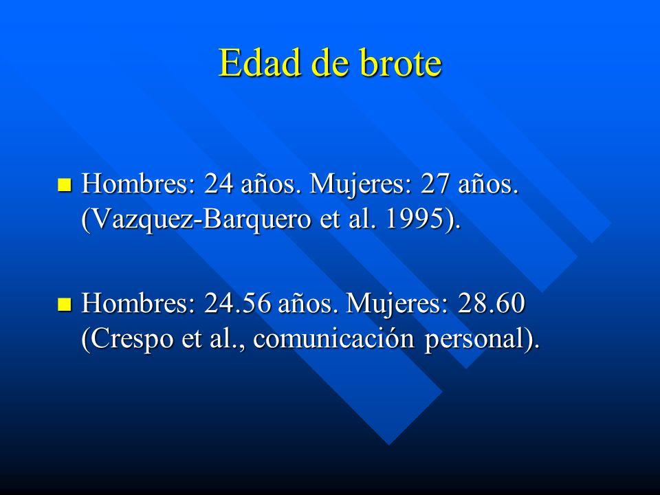 Edad de brote Hombres: 24 años. Mujeres: 27 años. (Vazquez-Barquero et al. 1995). Hombres: 24 años. Mujeres: 27 años. (Vazquez-Barquero et al. 1995).