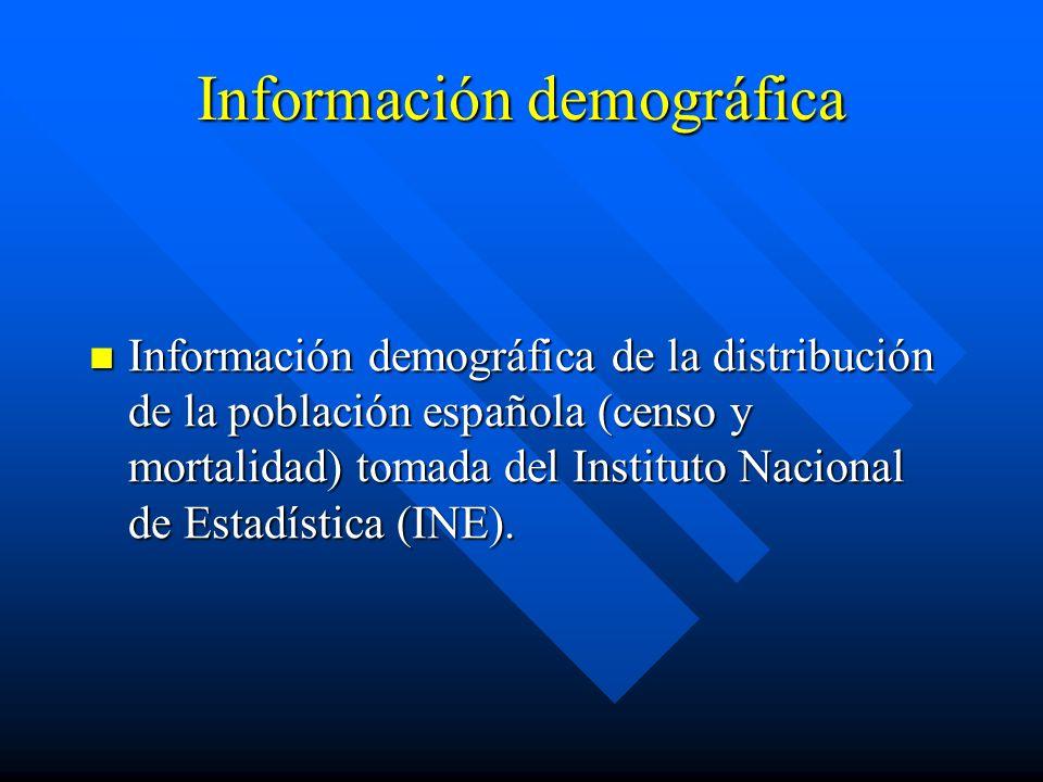 Información demográfica Información demográfica de la distribución de la población española (censo y mortalidad) tomada del Instituto Nacional de Esta