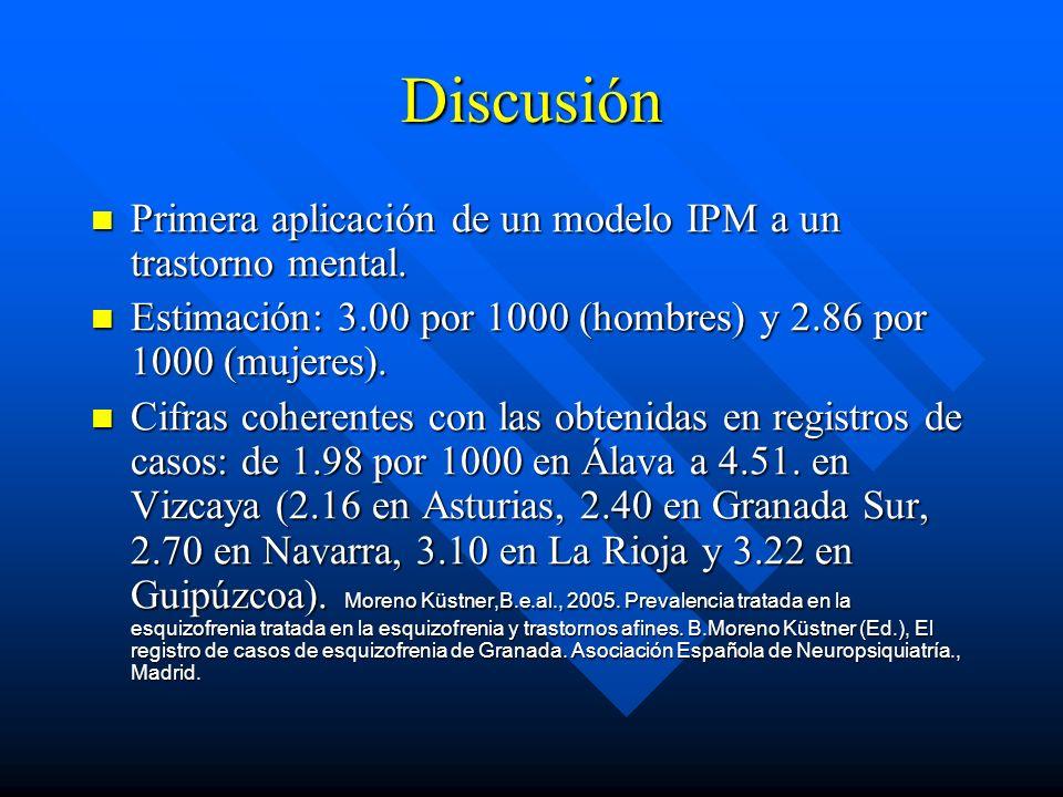 Discusión Primera aplicación de un modelo IPM a un trastorno mental. Primera aplicación de un modelo IPM a un trastorno mental. Estimación: 3.00 por 1