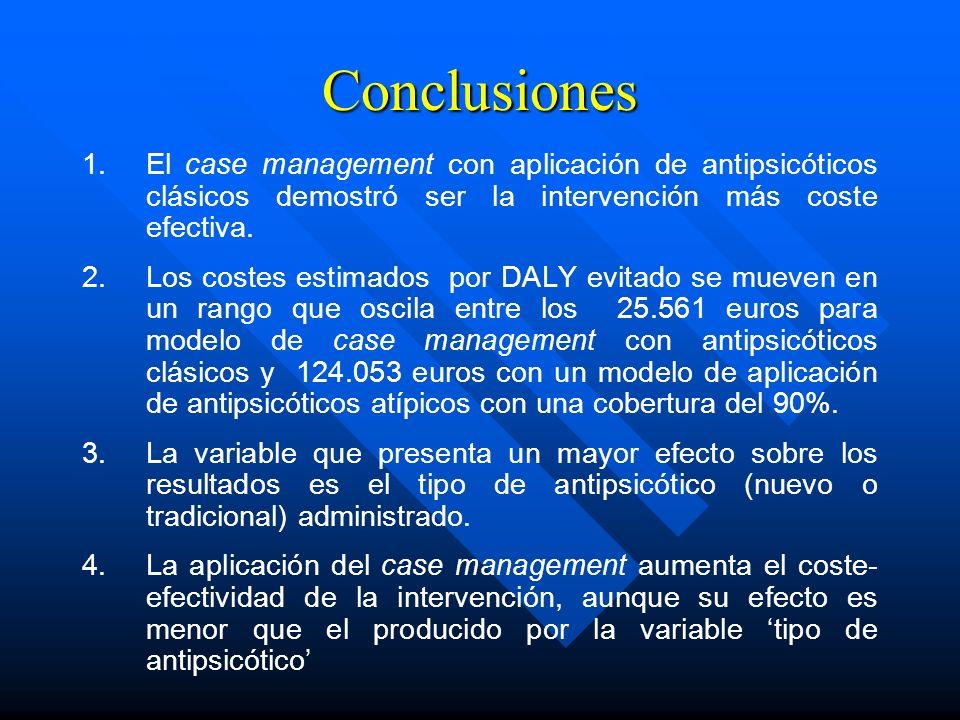 Conclusiones 1. 1.El case management con aplicación de antipsicóticos clásicos demostró ser la intervención más coste efectiva. 2. 2.Los costes estima