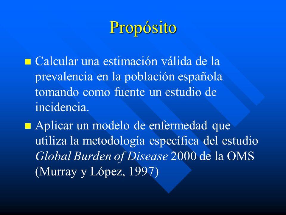 Propósito Calcular una estimación válida de la prevalencia en la población española tomando como fuente un estudio de incidencia. Aplicar un modelo de