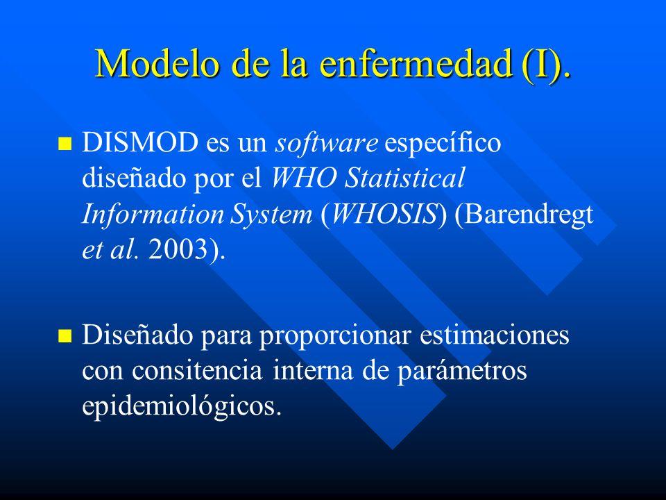 Modelo de la enfermedad (I). DISMOD es un software específico diseñado por el WHO Statistical Information System (WHOSIS) (Barendregt et al. 2003). Di