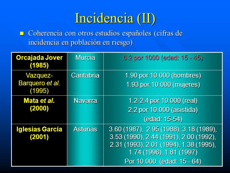Incidencia (II) Coherencia con otros estudios españoles (cifras de incidencia en población en riesgo) Coherencia con otros estudios españoles (cifras