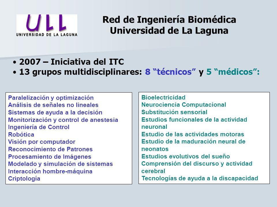 Red de Ingeniería Biomédica Universidad de La Laguna Líneas de investigación conjunta abiertas: Análisis multimodal de la sincronización cerebral Estudio de la actividad sincronizada entre diferentes áreas del cerebro en humanos combinando registros multivariable de señales (EEG) con registros de imagen (fMRI, PET).