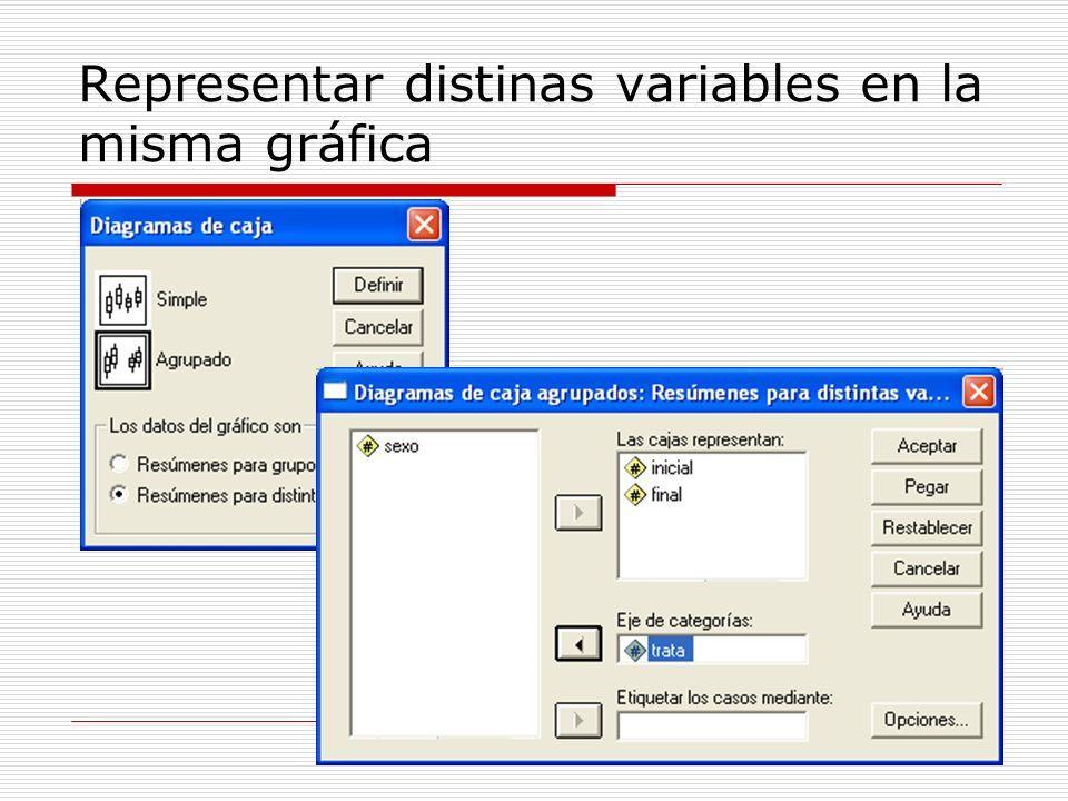 Representar distinas variables en la misma gráfica