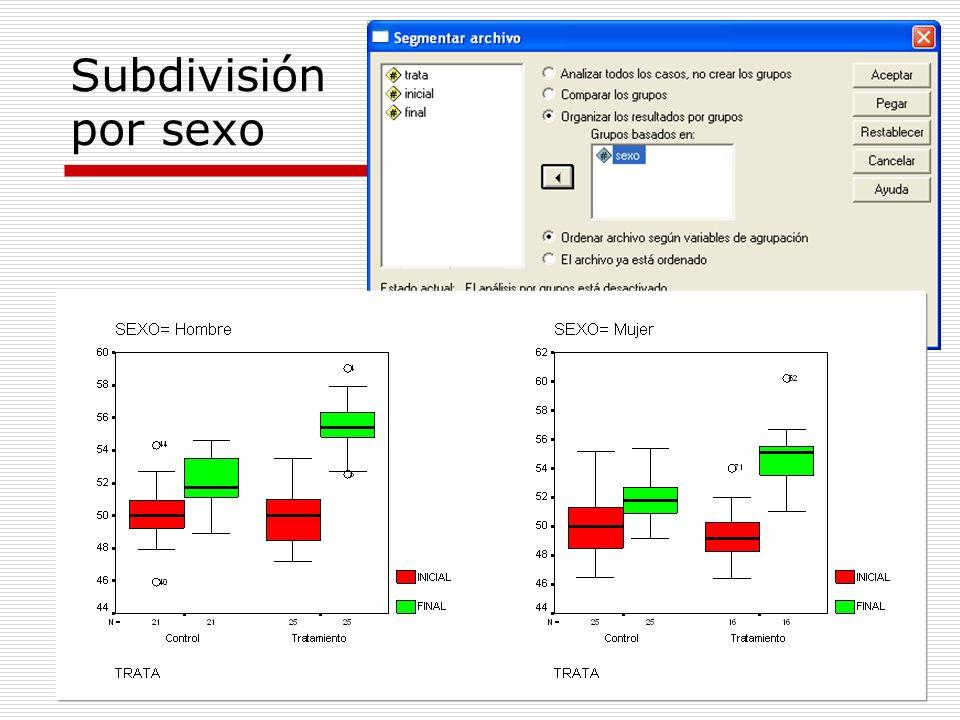 Subdivisión por sexo