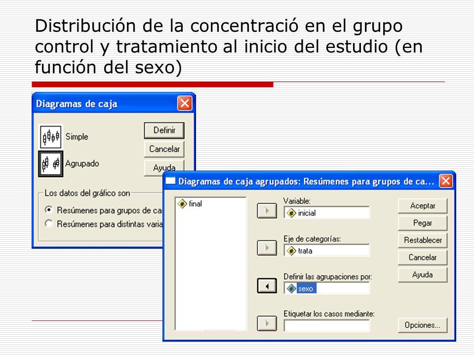Distribución de la concentració en el grupo control y tratamiento al inicio del estudio (en función del sexo)