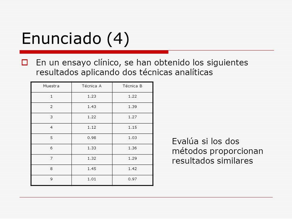 Enunciado (4) En un ensayo clínico, se han obtenido los siguientes resultados aplicando dos técnicas analíticas MuestraTécnica ATécnica B 11.231.22 21