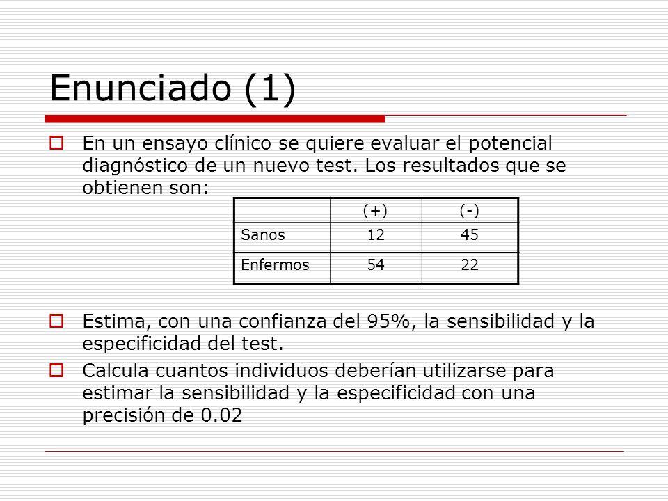 Enunciado (1) En un ensayo clínico se quiere evaluar el potencial diagnóstico de un nuevo test. Los resultados que se obtienen son: Estima, con una co