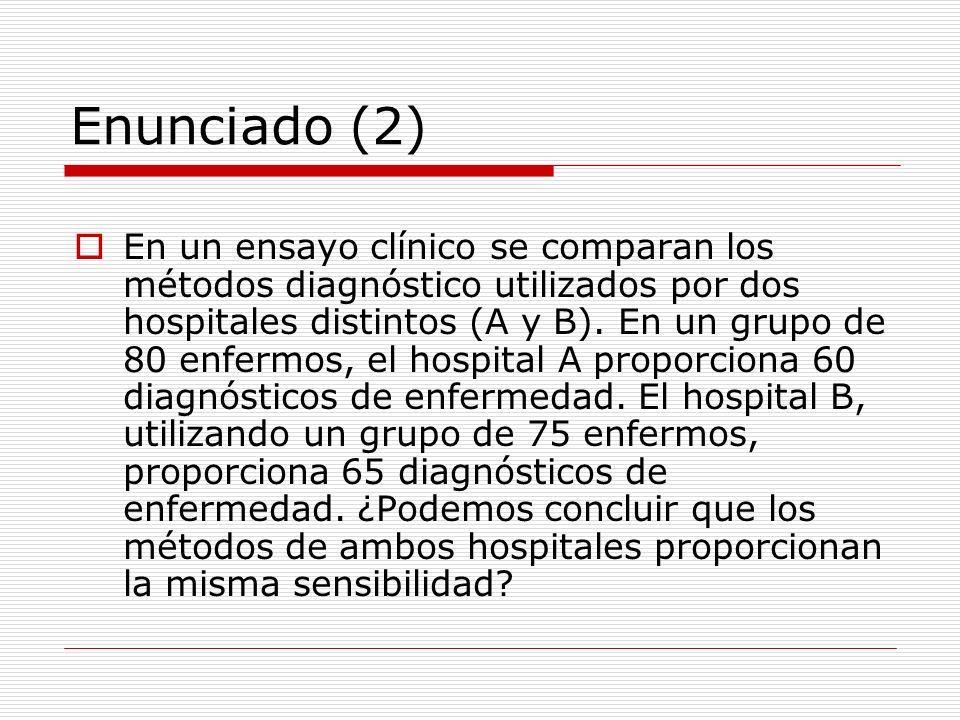 Enunciado (2) En un ensayo clínico se comparan los métodos diagnóstico utilizados por dos hospitales distintos (A y B). En un grupo de 80 enfermos, el
