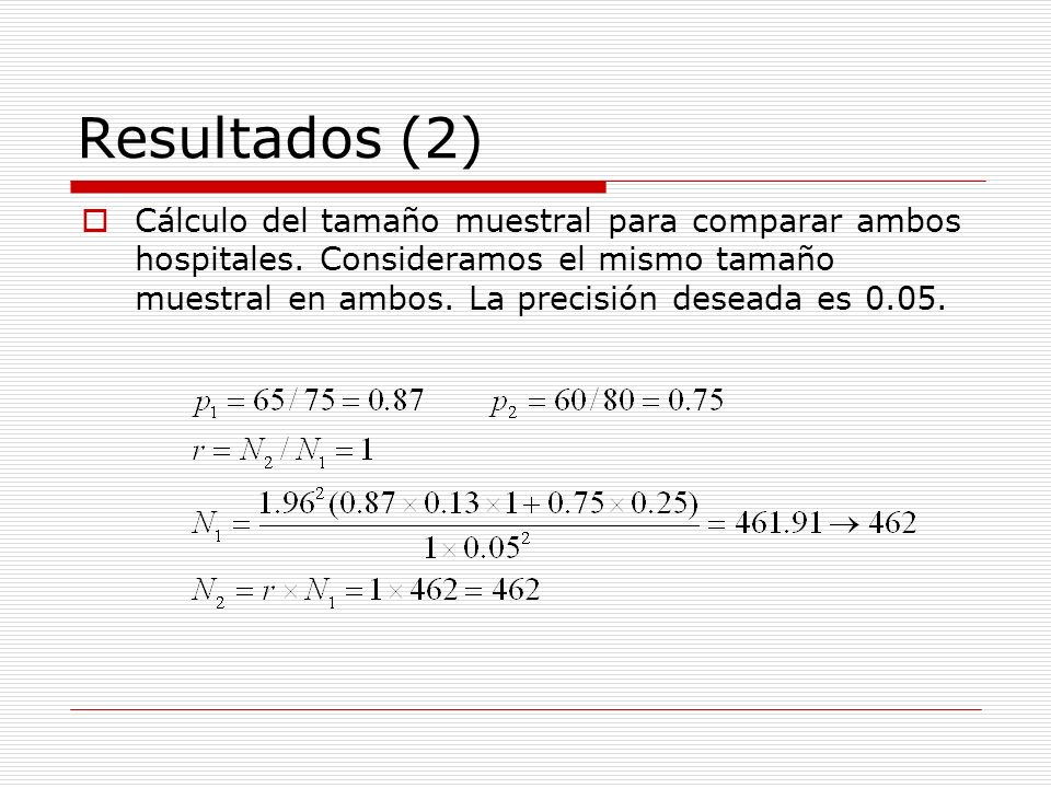Resultados (2) Cálculo del tamaño muestral para comparar ambos hospitales. Consideramos el mismo tamaño muestral en ambos. La precisión deseada es 0.0