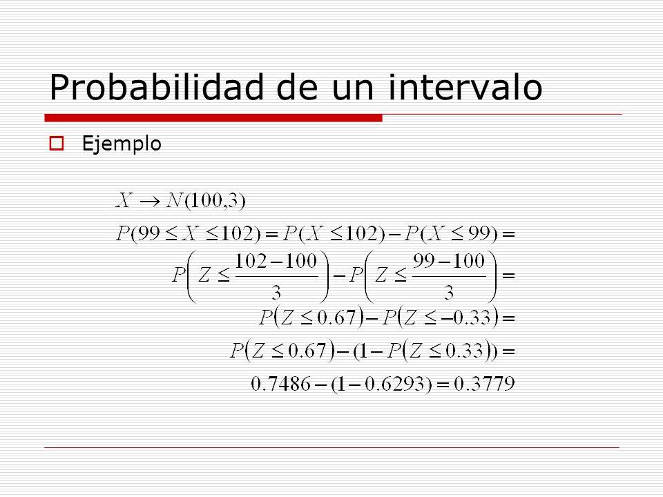 Probabilidad de un intervalo Ejemplo
