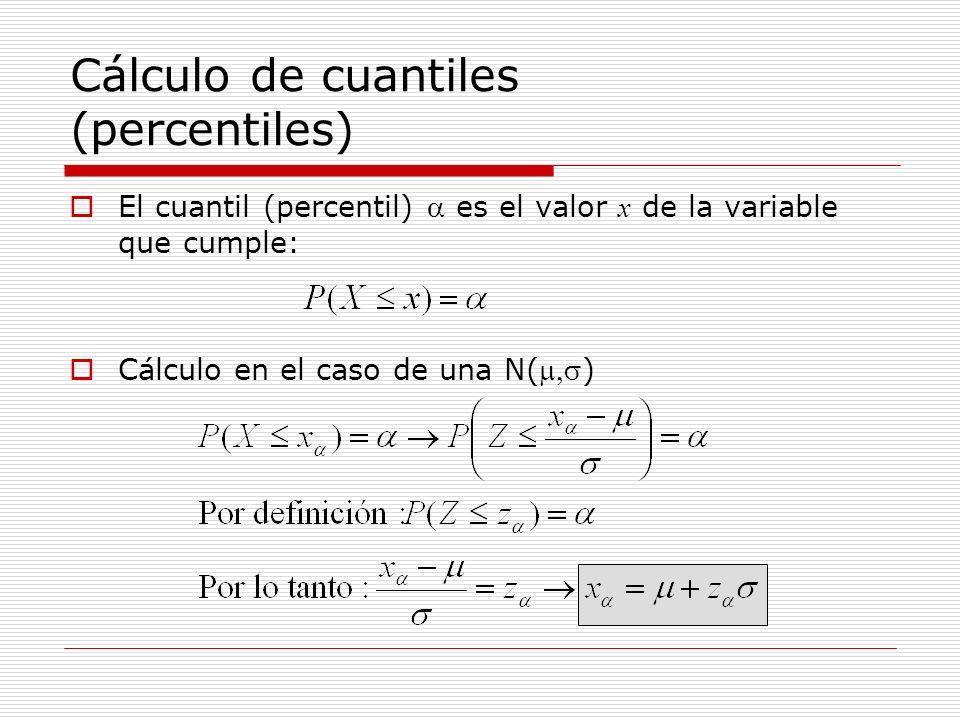 Cálculo de cuantiles (percentiles) El cuantil (percentil) es el valor x de la variable que cumple: Cálculo en el caso de una N()