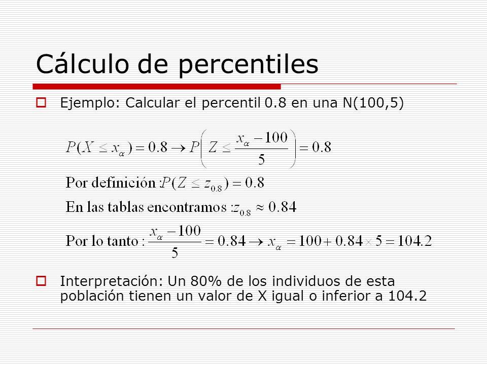 Cálculo de percentiles Ejemplo: Calcular el percentil 0.8 en una N(100,5) Interpretación: Un 80% de los individuos de esta población tienen un valor d
