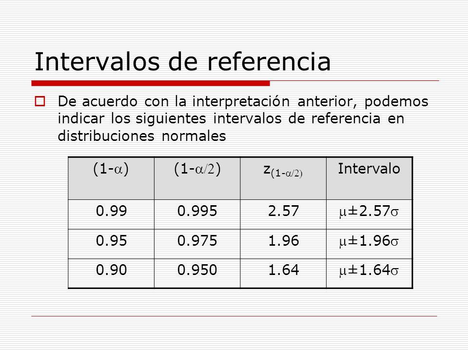 Intervalos de referencia De acuerdo con la interpretación anterior, podemos indicar los siguientes intervalos de referencia en distribuciones normales
