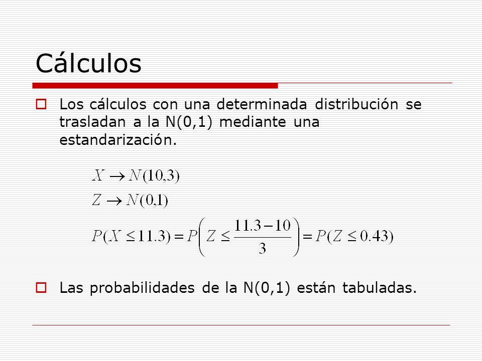 Cálculos Los cálculos con una determinada distribución se trasladan a la N(0,1) mediante una estandarización. Las probabilidades de la N(0,1) están ta