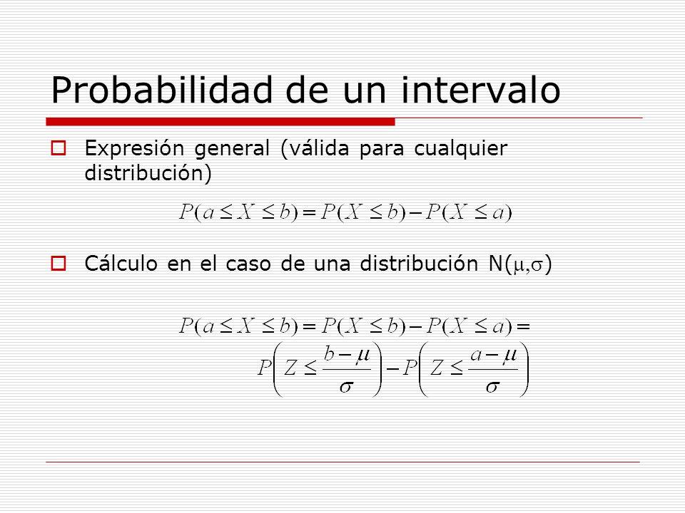Probabilidad de un intervalo Expresión general (válida para cualquier distribución) Cálculo en el caso de una distribución N()