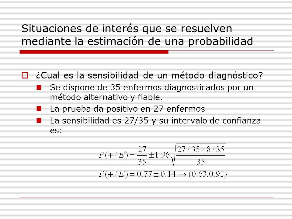 Situaciones de interés que se resuelven mediante la estimación de una probabilidad ¿Cual es la sensibilidad de un método diagnóstico? Se dispone de 35