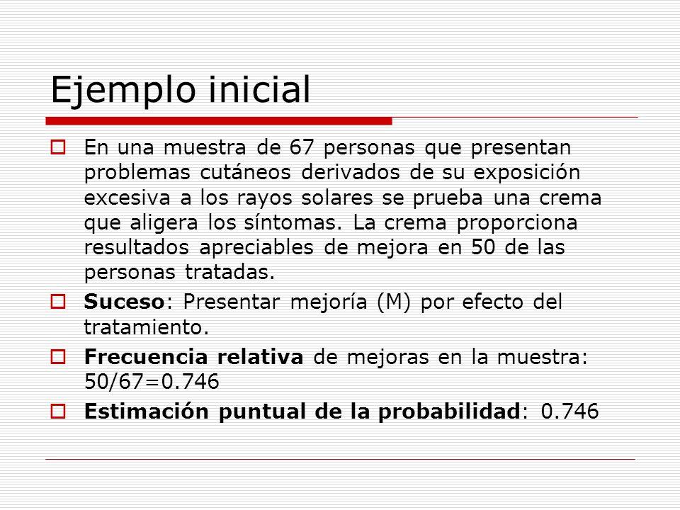Ejemplo inicial En una muestra de 67 personas que presentan problemas cutáneos derivados de su exposición excesiva a los rayos solares se prueba una c
