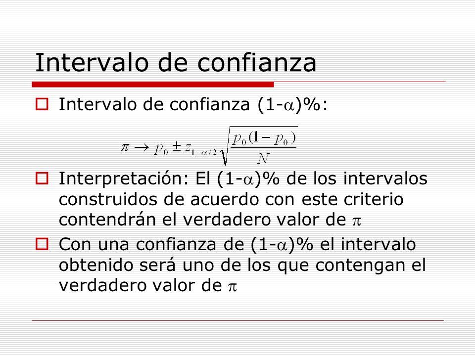 Intervalo de confianza Intervalo de confianza (1-)% Interpretación: No es del todo correcto decir que con una probabilidad (1-) el valor de p está dentro del intervalo considerado (interpretación probabilista).