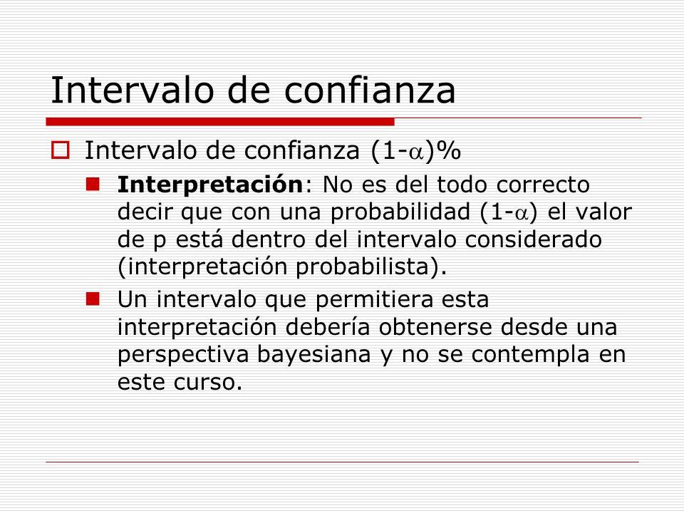 Intervalo de confianza Intervalo de confianza (1-)% Interpretación: No es del todo correcto decir que con una probabilidad (1-) el valor de p está den