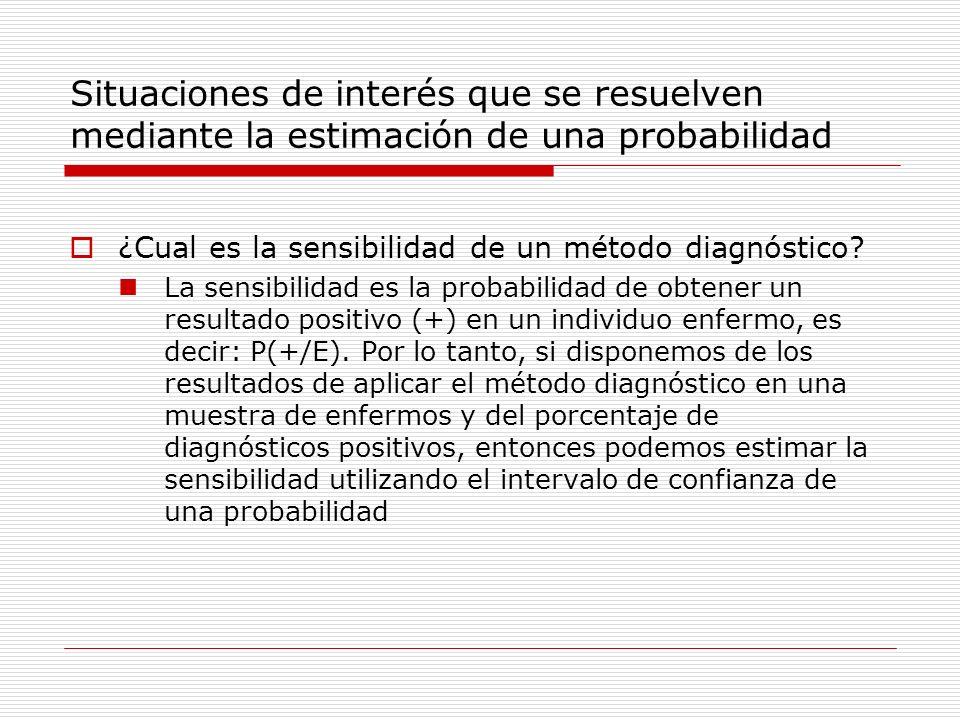 Situaciones de interés que se resuelven mediante la estimación de una probabilidad ¿Cual es la sensibilidad de un método diagnóstico? La sensibilidad