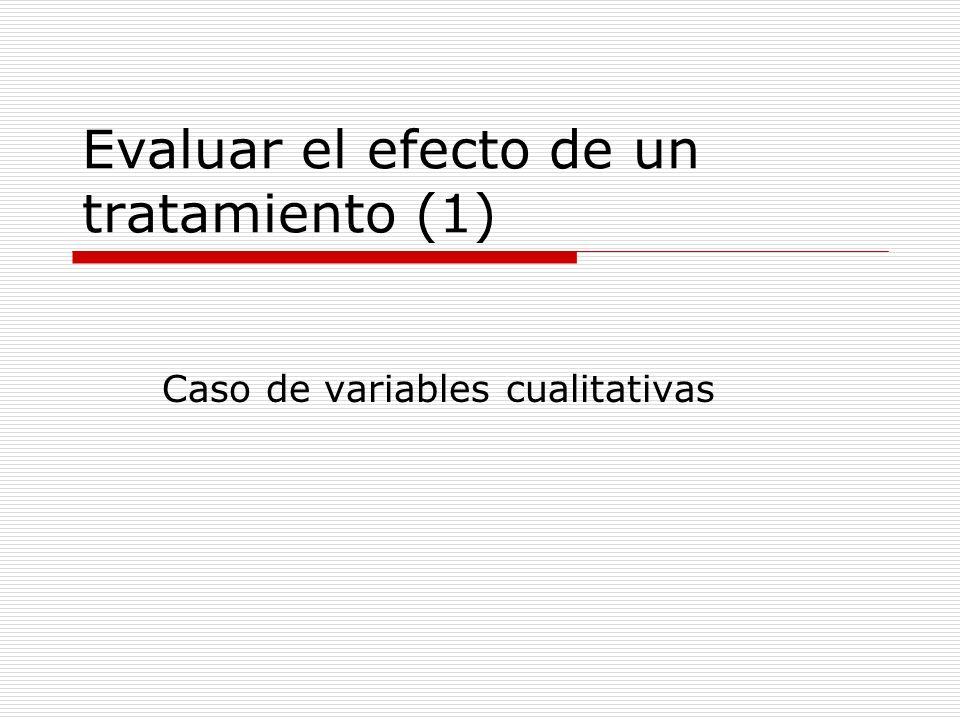 Evaluar el efecto de un tratamiento (1) Caso de variables cualitativas