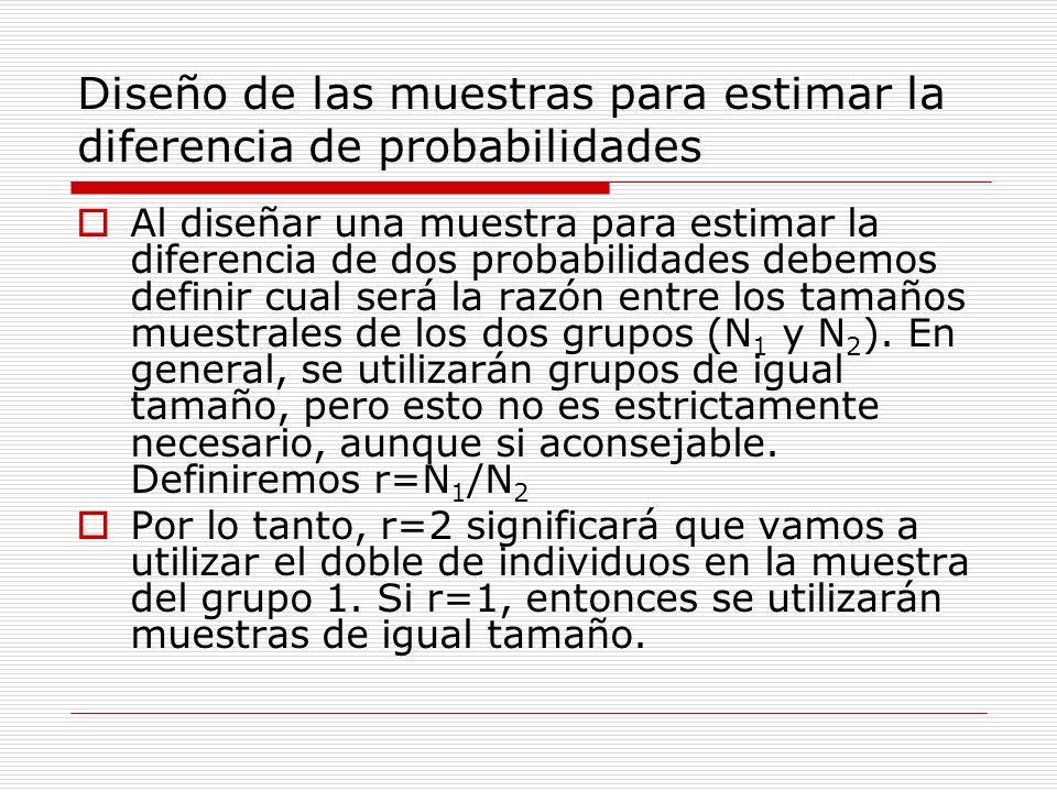 Diseño de las muestras para estimar la diferencia de probabilidades Al diseñar una muestra para estimar la diferencia de dos probabilidades debemos de
