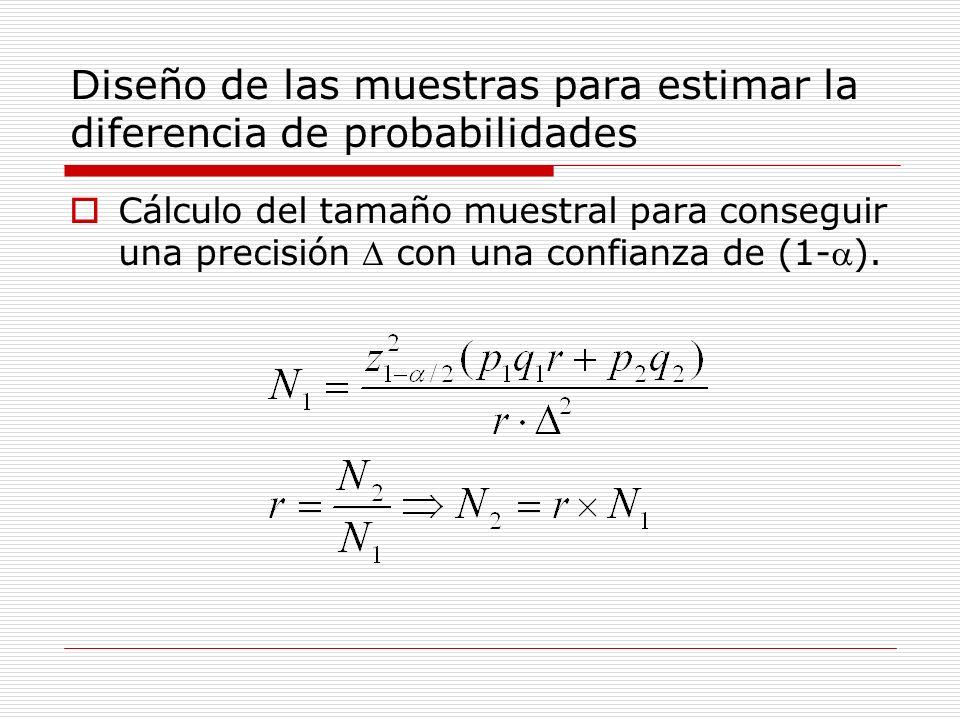 Diseño de las muestras para estimar la diferencia de probabilidades Cálculo del tamaño muestral para conseguir una precisión con una confianza de (1-)