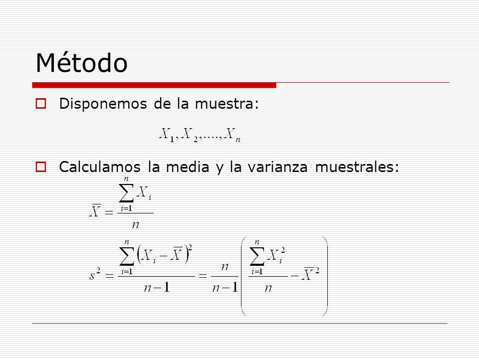 Método Disponemos de la muestra: Calculamos la media y la varianza muestrales: