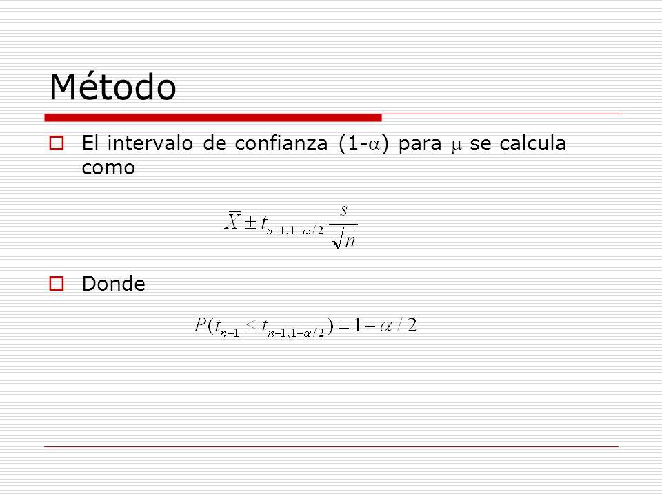 Interpretación del intervalo de confianza (1-) La probabilidad de que el intervalo de confianza calculado contenga el verdadero valor del parámetro es (1- ) Es decir, al construir distintos intervalos de confianza a partir de muestras distintas, un (1-)% de los intervalos contendrán el verdadero valor del parámetro No es correcto interpretar el intervalo de confianza en términos de que el verdadero valor del parámetro está dentro del intervalo con una probabilidad (1- ) Esta interpretación solo seria correcta en el caso de construir los intervalos desde un punto de vista bayesiano