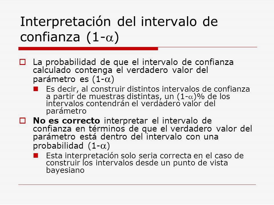 Interpretación del intervalo de confianza (1-) La probabilidad de que el intervalo de confianza calculado contenga el verdadero valor del parámetro es