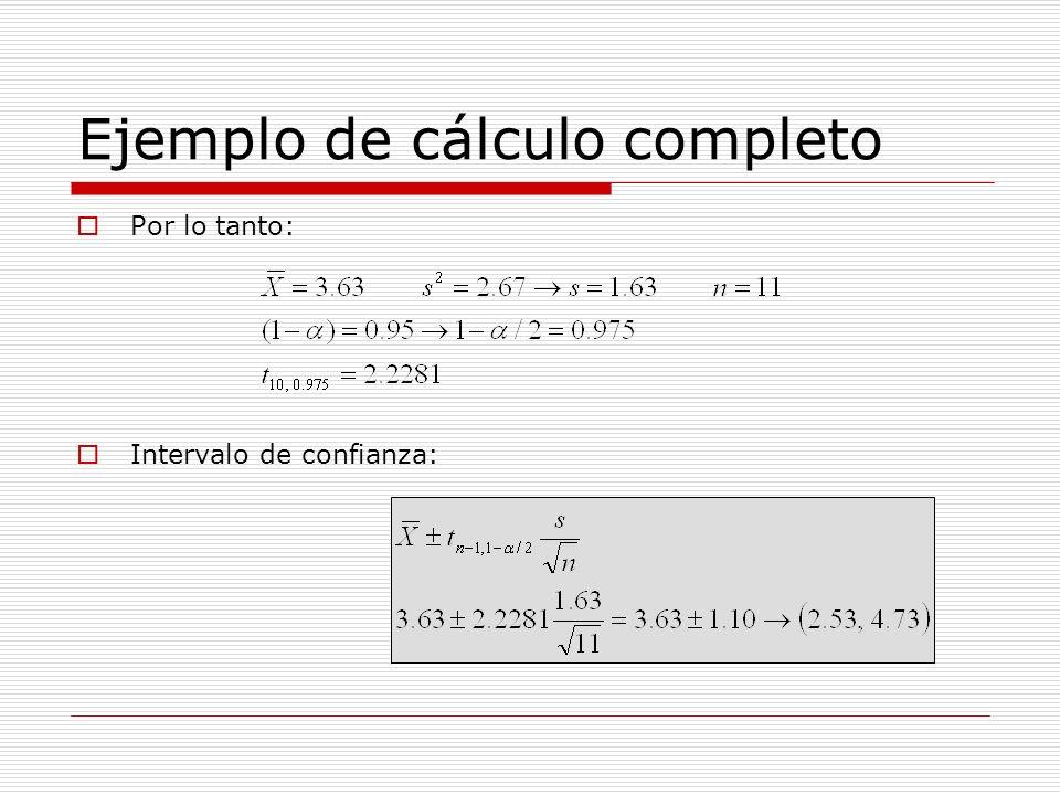 Comentarios generales La amplitud del intervalo de confianza depende del tamaño muestral y de la variabilidad de los datos.