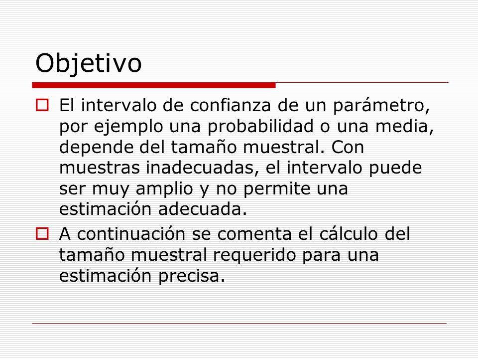 Objetivo El intervalo de confianza de un parámetro, por ejemplo una probabilidad o una media, depende del tamaño muestral. Con muestras inadecuadas, e