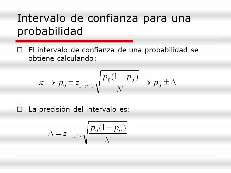 Intervalo de confianza para una probabilidad El intervalo de confianza de una probabilidad se obtiene calculando: La precisión del intervalo es: