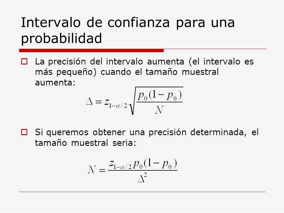 Intervalo de confianza para una probabilidad La precisión del intervalo aumenta (el intervalo es más pequeño) cuando el tamaño muestral aumenta: Si qu