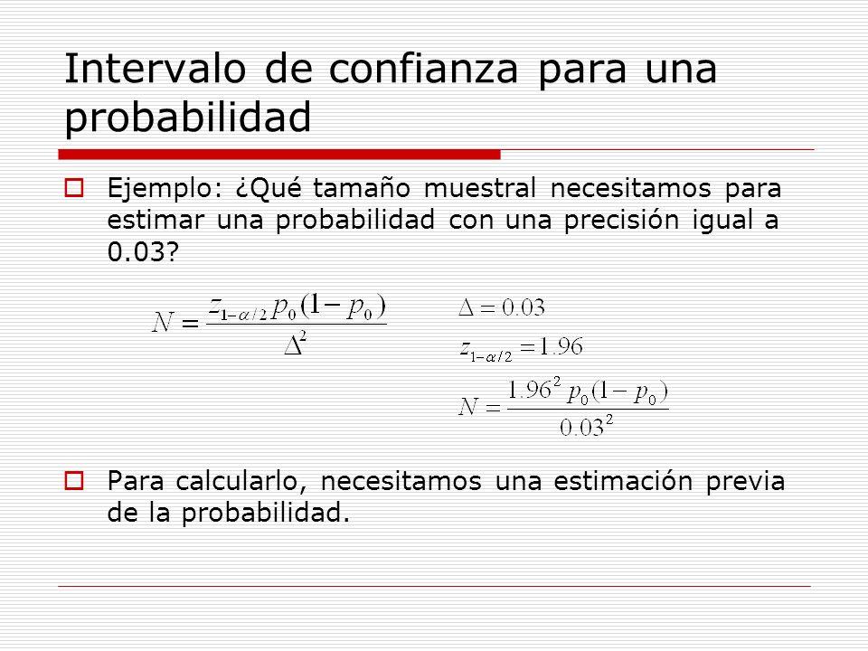 Intervalo de confianza para una probabilidad Ejemplo: ¿Qué tamaño muestral necesitamos para estimar una probabilidad con una precisión igual a 0.03? P
