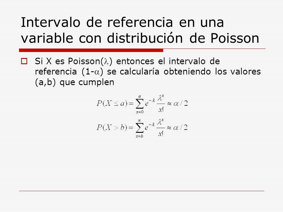 Intervalo de referencia en una variable con distribución de Poisson Si X es Poisson() entonces el intervalo de referencia (1-) se calcularía obteniend