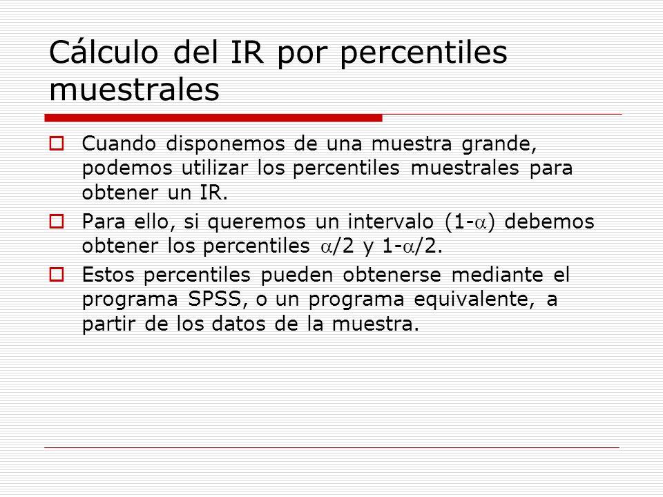 Cálculo del IR por percentiles muestrales Cuando disponemos de una muestra grande, podemos utilizar los percentiles muestrales para obtener un IR. Par