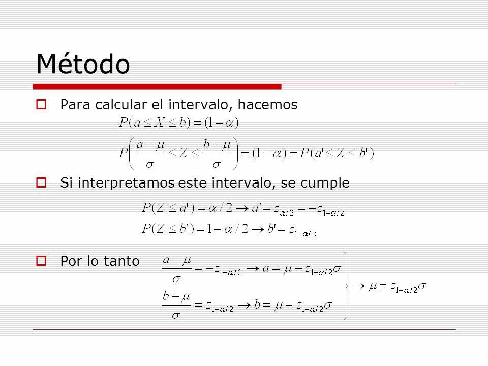 Método Para calcular el intervalo, hacemos Si interpretamos este intervalo, se cumple Por lo tanto