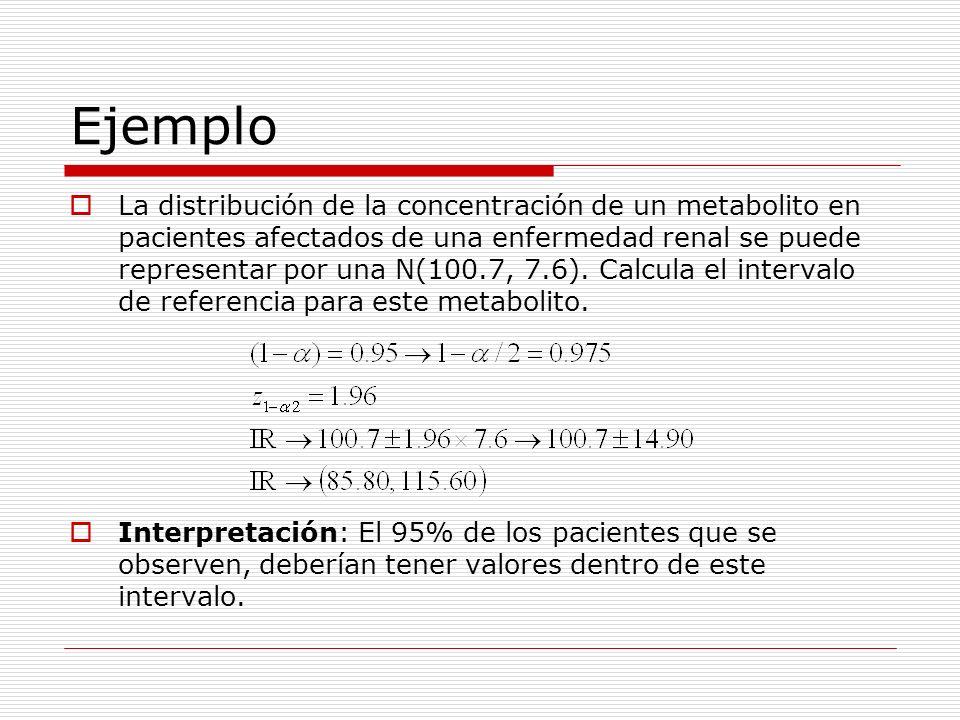 Ejemplo La distribución de la concentración de un metabolito en pacientes afectados de una enfermedad renal se puede representar por una N(100.7, 7.6)