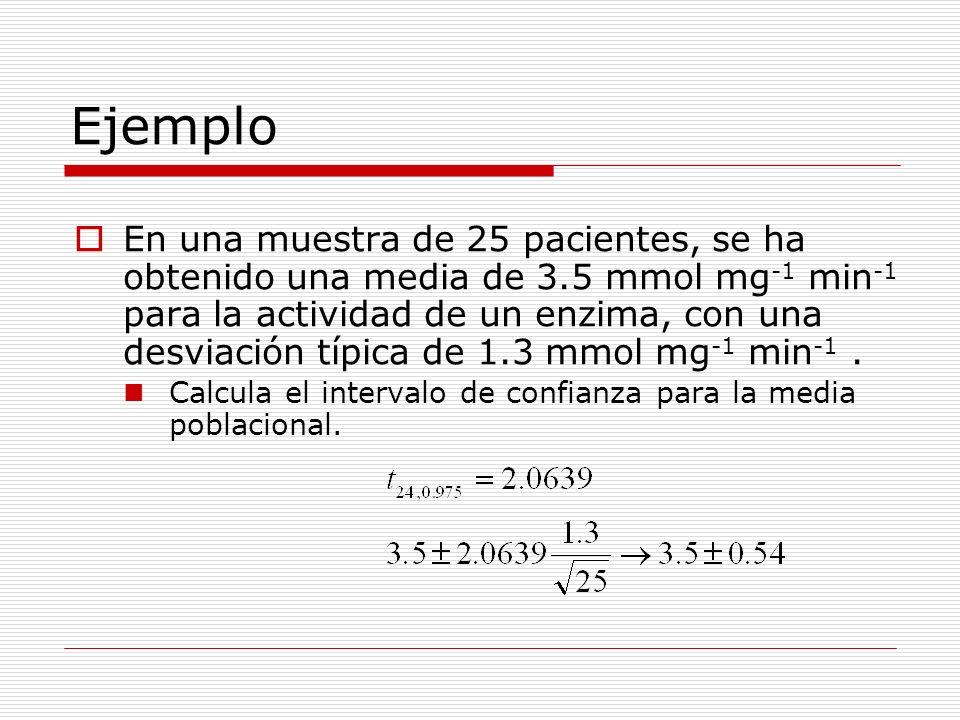 Ejemplo En una muestra de 25 pacientes, se ha obtenido una media de 3.5 mmol mg -1 min -1 para la actividad de un enzima, con una desviación típica de 1.3 mmol mg -1 min -1.
