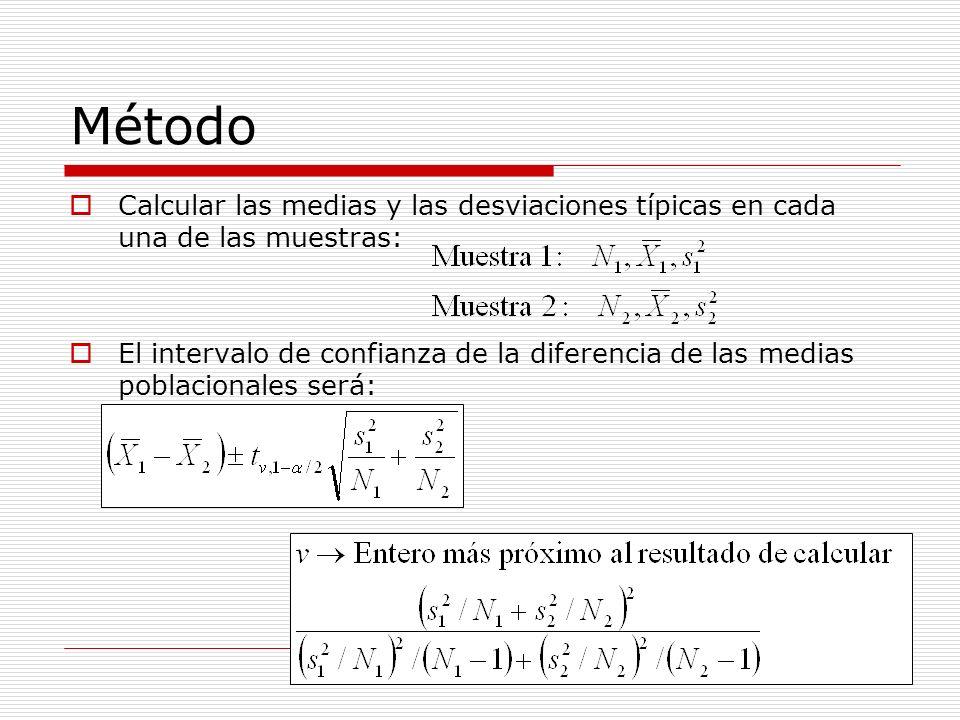 Método asumiendo varianzas iguales Calcular las medias y las desviaciones típicas en cada una de las muestras: El intervalo de confianza (asumiendo varianzas iguales) de la diferencia de las medias poblacionales será: