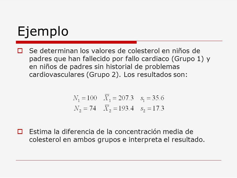 Cálculo del tamaño muestral para estimar la diferencia de medias poblacionales Si consideramos que el IC se calcula como: Entonces: Si asumimos igualdad de varianzas