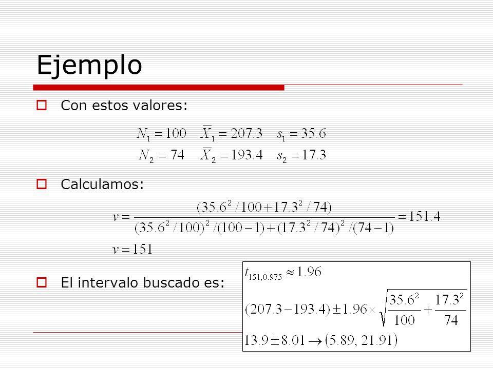 Cálculo del tamaño muestral para estimar la diferencia de medias poblacionales Ejemplo: En el caso anterior teníamos Para estimar la diferencia de medias con una precisión de 0.5 y tamaños iguales en las dos muestras (confianza del 95%)
