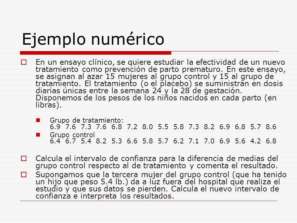 Introducción de los datos en SPSS Definir una variable para el grupo: 1: Control 2: Tratamiento Introducir cada caso especificando grupo y valor del peso
